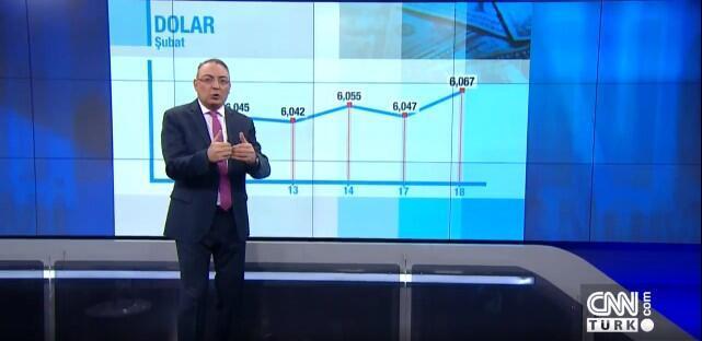 MB faiz kararı sonrası dolar ne kadar oldu? İşte 19 Şubat 2020 güncel döviz kurları