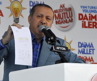 Erdoğan, CHP'ye bu kez İsmet İnönü belgesiyle vurdu