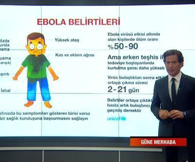 Ebola hastalığını tanıyor musunuz?