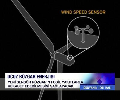 Ucuz rüzgar enerjisi