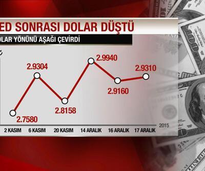 FED sonrası dolar yönünü aşağı çevirdi