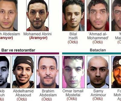 IŞİD kafa kesme videoları yayınladı, İngiltere'yi tehdit etti