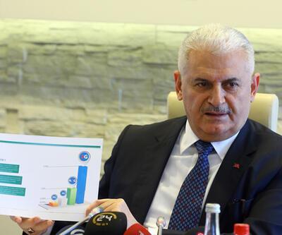 Ahmet Hakan'a göre artı ve eksileriyle Başbakan adayları