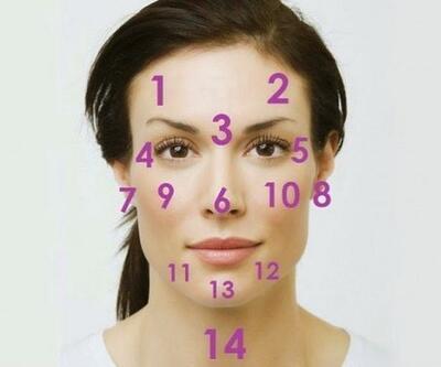 Yüzünüz sağlığınızı nasıl yansıtır?