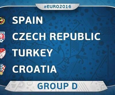 Türkiye'nin Hırvatistan, İspanya ve Çek Cumhuriyeti karnesi