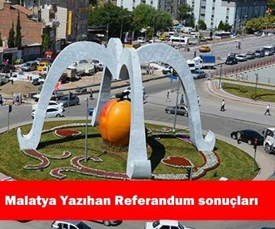 Malatya Yazıhan ilçesi 2017 referandum seçim sonuçları