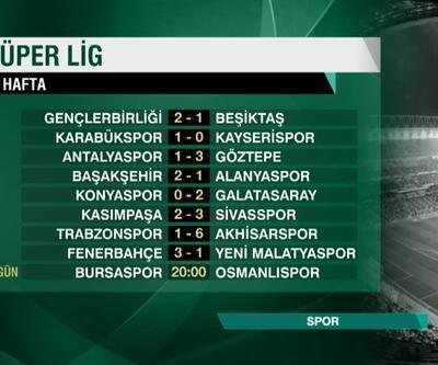 Süper Lig'de 8. hafta sonuçları ve puan durumu