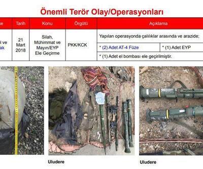 İçişleri Bakanlığı açıkladı: 24 terörist etkisiz hale getirildi