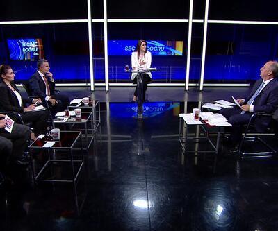 Cumhurbaşkanı adayı Muharrem İnce seçim sürecini CNN TÜRK'te değerlendirdi