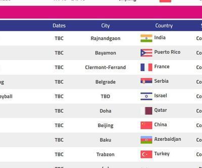 2021 Dünya Okul Sporları Atletizm Şampiyonası Trabzon'da yapılacak