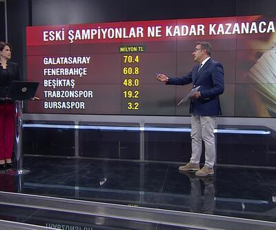 Süper Lig takımlarının bilinmeyen kazançları