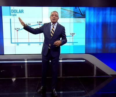 Cem Seymen dolar ve euro kurundaki son durumu değerlendirdi