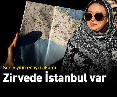 Zirvede İstanbul var