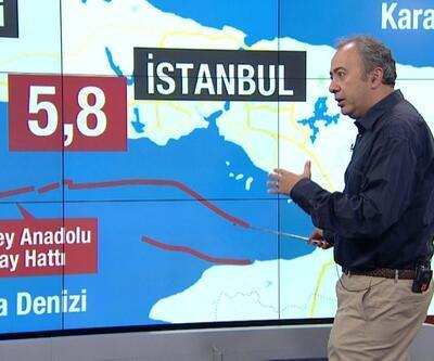 Prof. Dr. Sinan Özeren: Deprem faydaki kilitli kısmın en ucunda oldu