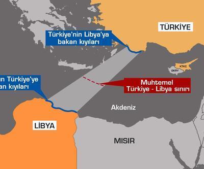 Libya ile mutabakat ne anlama geliyor?