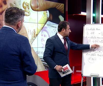Emekli maaşı ne kadar olacak? Sosyal Güvenlik Uzmanı CNN TÜRK'te hesapladı