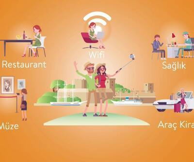 Dıscontı ile dijital turizm