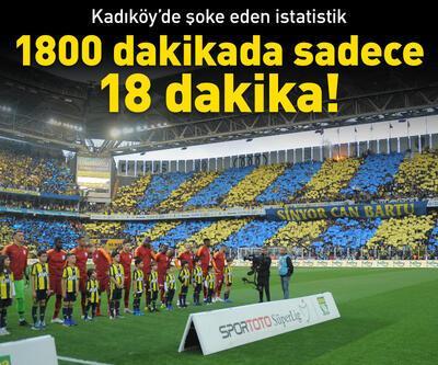 Galatasaray Kadıköy'de 1800 dakikanın 18'ini önde götürebildi