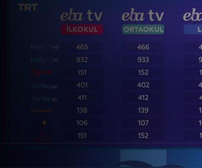 EBA TV CANLI izle |TRT EBA TV frekans ve ilkokul, ortaokul ders programı
