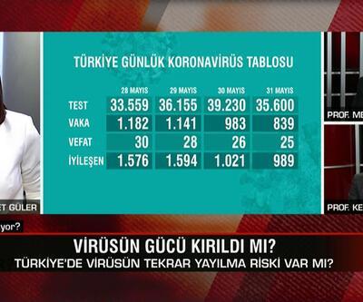 Yeni normal hayatın riskleri ne? Türkiye'de virüsün yeniden yayılma riski var mı? Ne Oluyor?'da konuşuldu