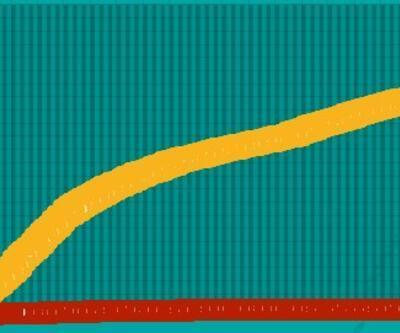 Corona virüsü tablosu 2 Ağustos: Corona vaka ve ölü sayısı