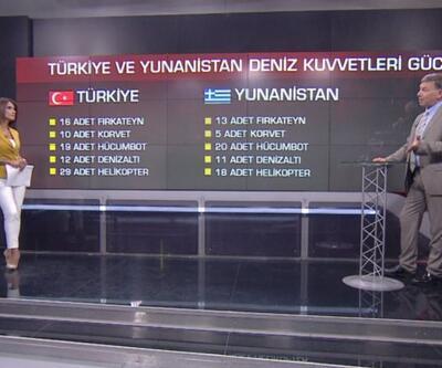 Akdeniz'de Türk-Yunan gerilimi! Tokmakoğlu: Kuvvet çarpanımız çok güçlü | Video