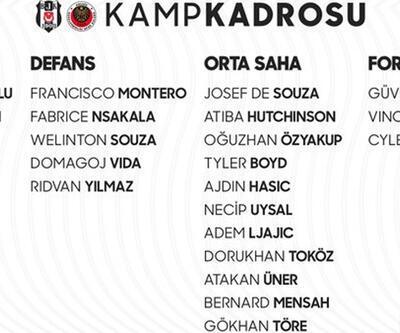 Son dakika... Beşiktaş'ın Gençlerbirliği kadrosu belli oldu