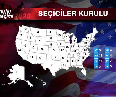 ABD seçimleri nasıl yapılıyor? Amerika Başkanı nasıl seçiliyor?   Video