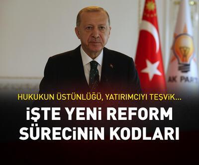 Yeni reform sürecinin kodları