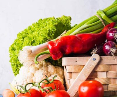 Gıdada Covid-19 tehlikesi