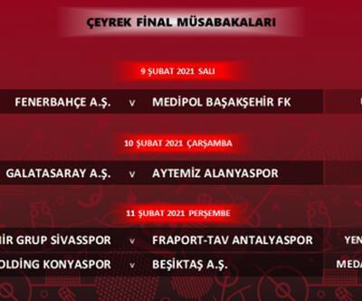 Son dakika... Ziraat Türkiye Kupası'nda çeyrek final programı belli oldu