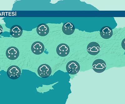 Hava Durumu (15-02-2021)