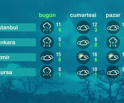 Hava Durumu (09-04-2021)