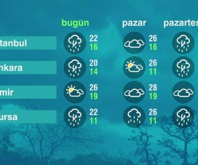 Hava Durumu (29-05-2021)