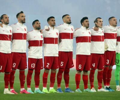 EURO 2020 grupları belli oldu Avrupa Şampiyonası tüm gruplar