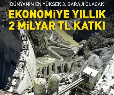 Türkiye'nin en yüksek barajında ekonomiye yıllık 2 milyar TL katkı