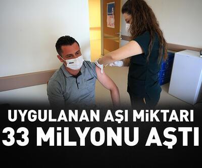 Kovid-19'la mücadele kapsamında uygulanan aşı miktarı 33 milyonu aştı