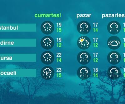 Hava Durumu (16-10-2021)