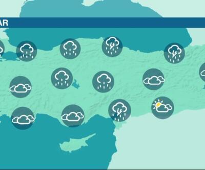 Hava Durumu (17-10-2021)
