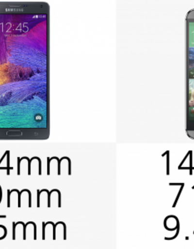 Samsung Galaxy Note 4 - HTC One M8 karşılaştırması