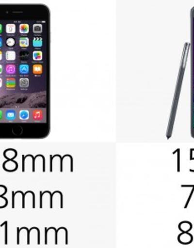 iPhone 6 Plus - Galaxy Note 4 karşılaştırması
