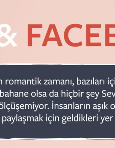 Facebook'a göre Türkiye'nin 'ilişki durumu'