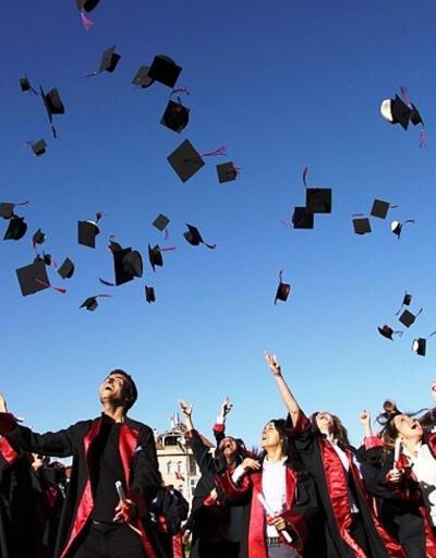 2015-2016 sıralamasına göre en başarılı vakıf üniversiteleri