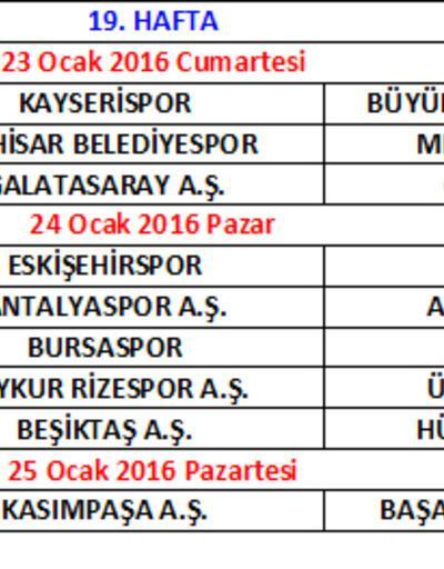 Hafta hafta Süper Lig'de 2. devrenin programı