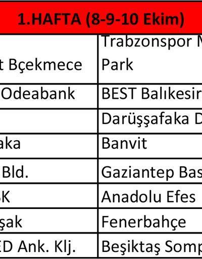 Spor Toto Basketbol Ligi 2016-2017 basketbol ligi ilk yarı fikstürü