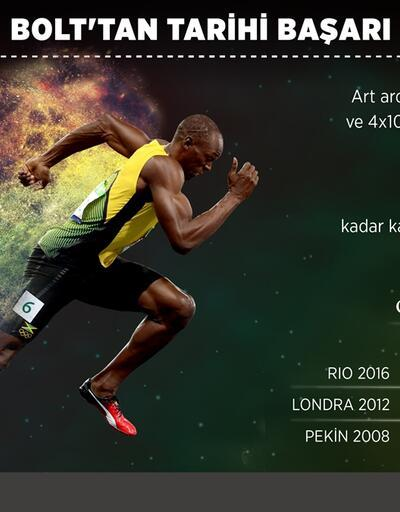 Usain Bolt tarih yazdı