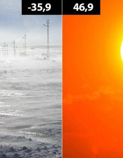 2017'de en sıcak ve soğuk dereceler açıklandı
