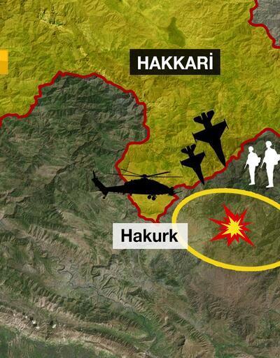 Hakurk kampı neden önemli? Dr. Naim Babüroğlu CNN TÜRK'te yorumladı