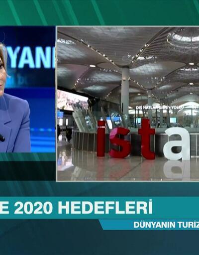 Turizmde 2020 hedefleri
