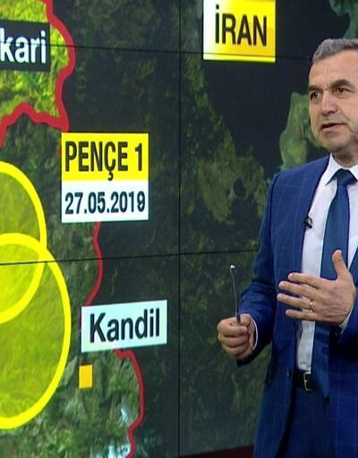 Dr. Naim Babüroğlu: Pençe-3'ün zamanlaması manidar